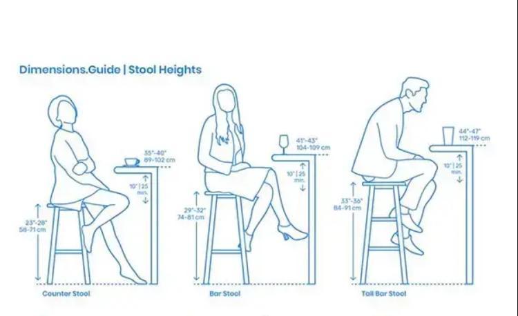 Quy chuẩn kích thước ghế bar