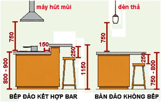 Kích thước chuẩn ghế quầy đảo bếp